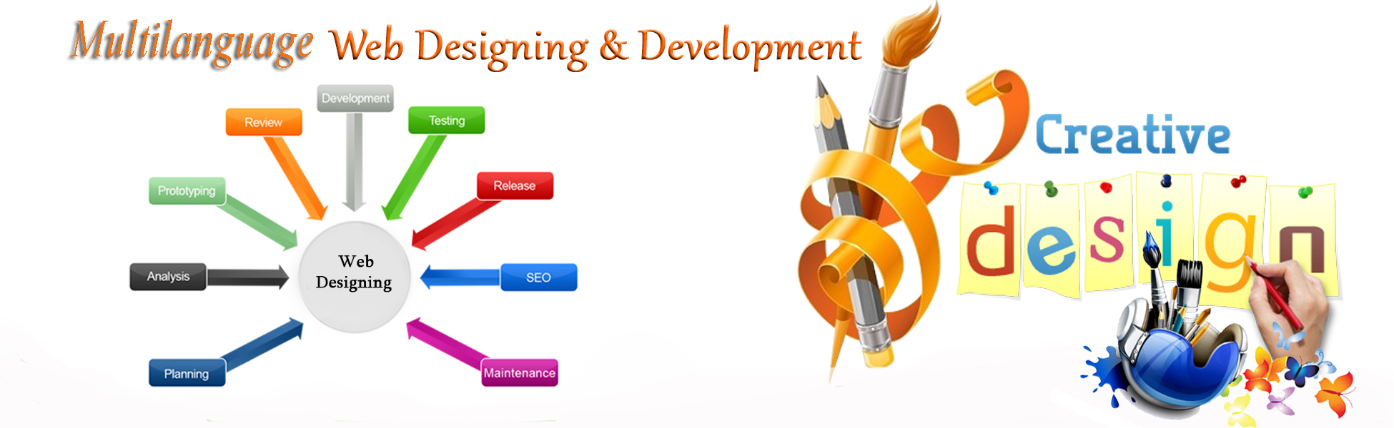 Multi language Website Management Company In Cuttack Odisha
