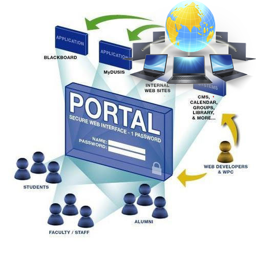 Best Web Portal Development Services